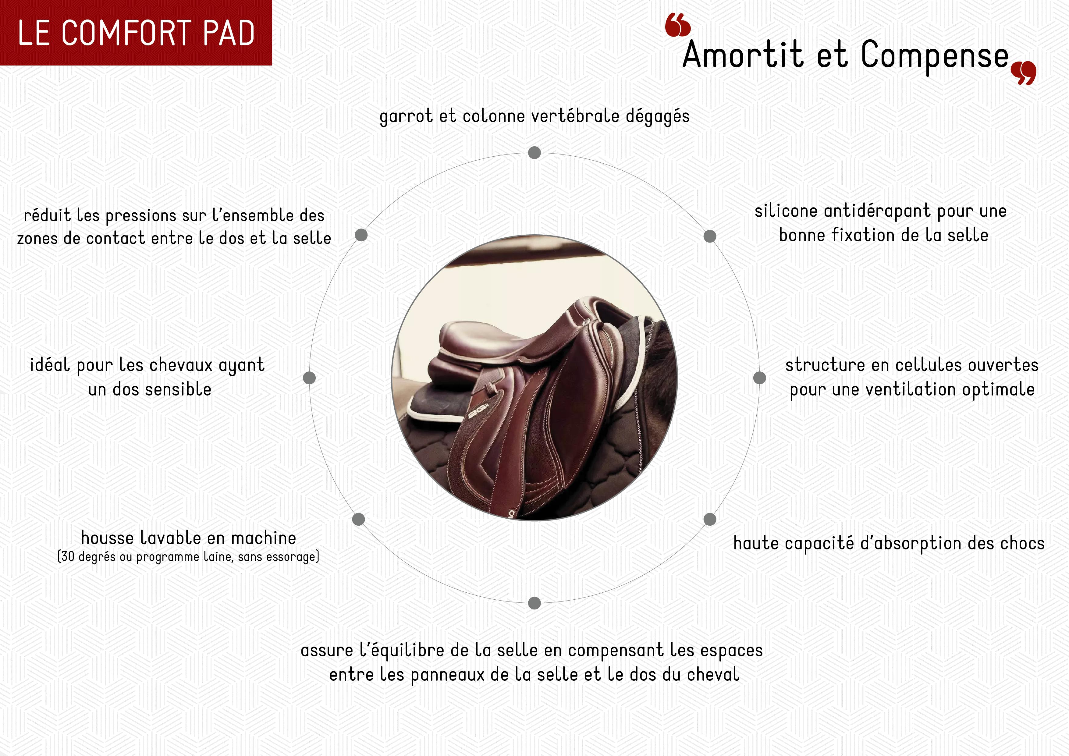 amortisseur comfort pad cwd