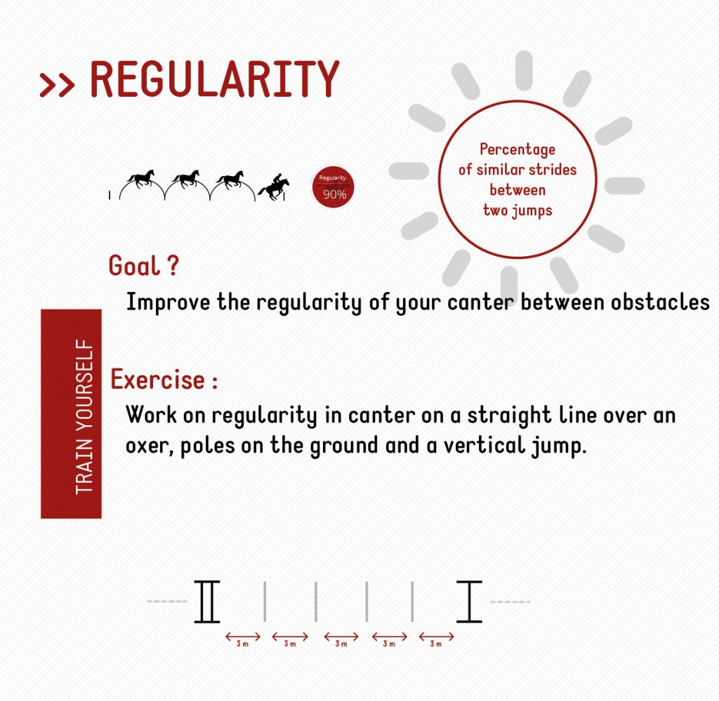 Horse regularity