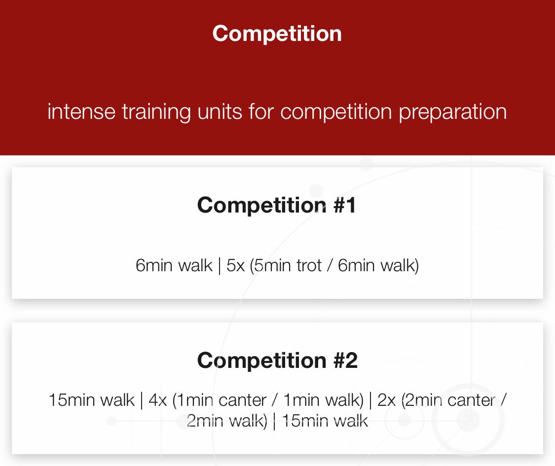 competition cardio protocol isport app cwd